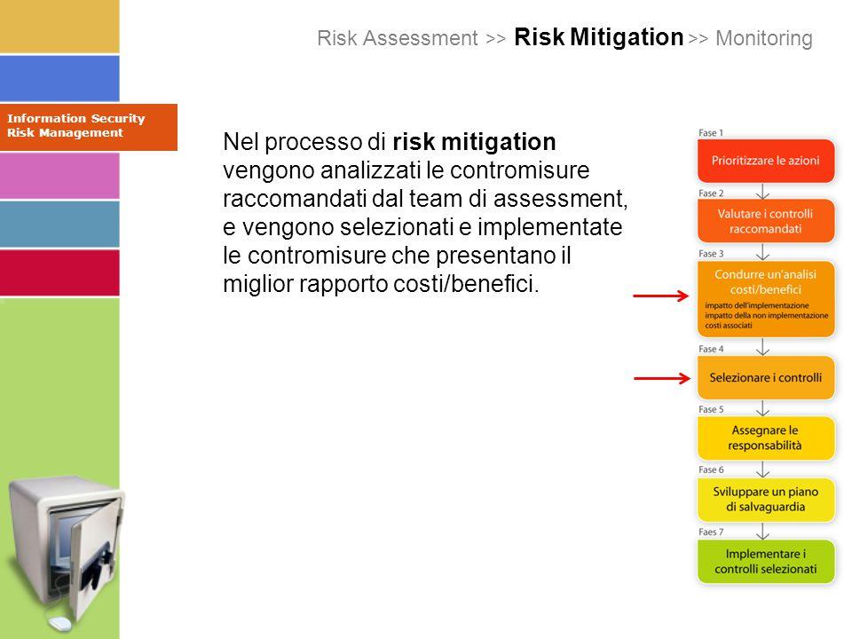 Risk Assessment >> Risk Mitigation >> Monitoring Nel processo di risk mitigation vengono analizzati le contromisure raccomandati dal team di assessment, e vengono selezionati e implementate le contromisure che presentano il miglior rapporto costi/benefici.