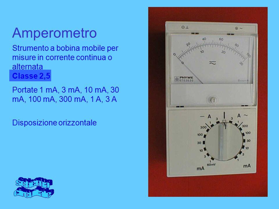 Strumento a bobina mobile per misure in corrente continua o alternata Classe 2,5 Portate 0,3 V, 1 V, 3 V, 10 V, 30 V, 100 V, 300 V Disposizione orizzontale Voltmetro