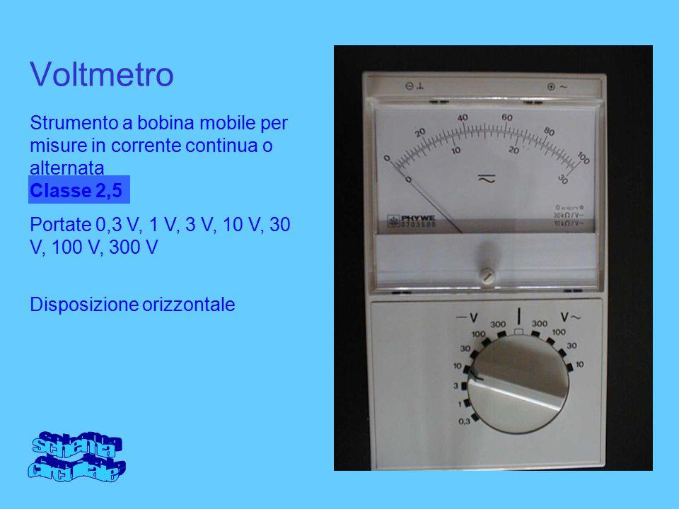 Trasformatore-raddrizzatore per alimentazioni in corrente continua o alternata Tensione regolabile in 11 livelli fra 1 V e 34 V Alimentatore LA FORZA ELETTROM OTRICE