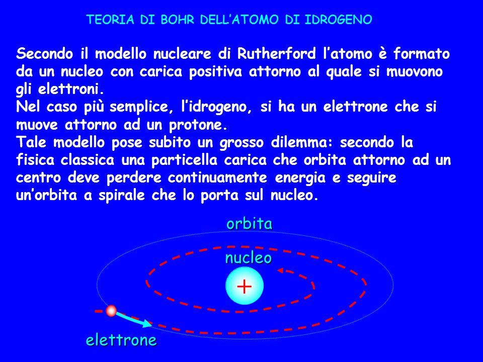 TEORIA DI BOHR DELL'ATOMO DI IDROGENO Secondo il modello nucleare di Rutherford l'atomo è formato da un nucleo con carica positiva attorno al quale si