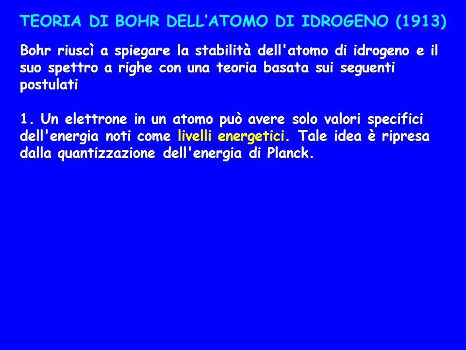 TEORIA DI BOHR DELL'ATOMO DI IDROGENO (1913) Bohr riuscì a spiegare la stabilità dell'atomo di idrogeno e il suo spettro a righe con una teoria basata