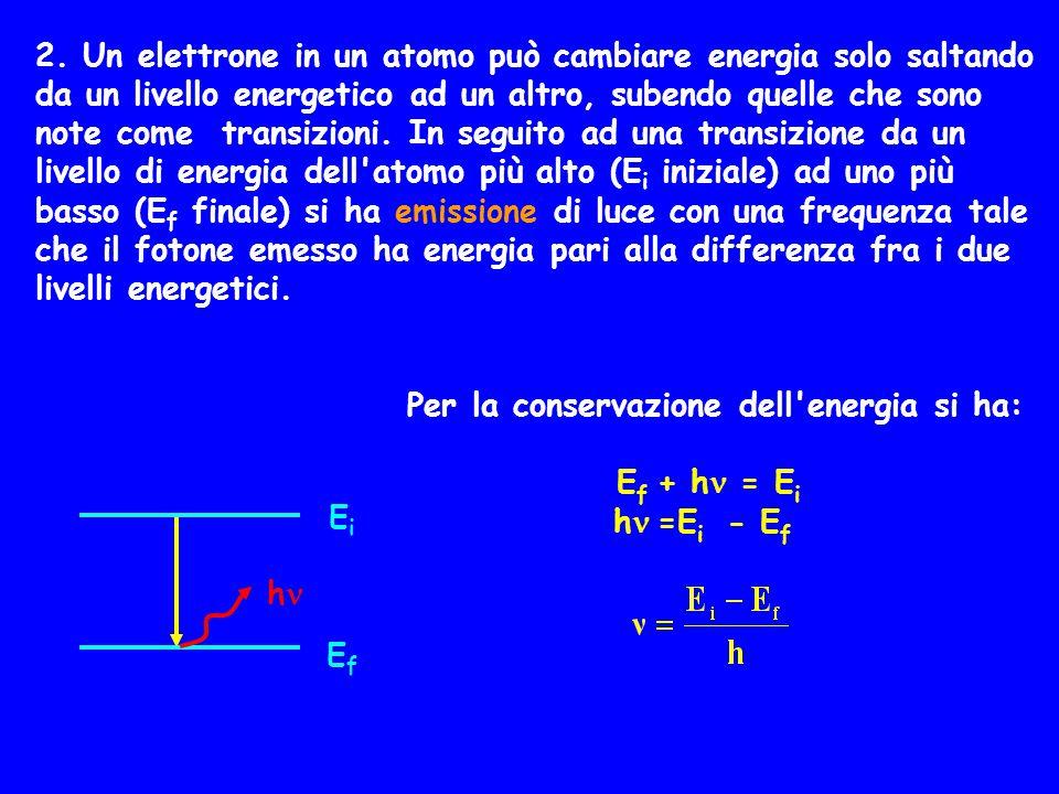2. Un elettrone in un atomo può cambiare energia solo saltando da un livello energetico ad un altro, subendo quelle che sono note come transizioni. In