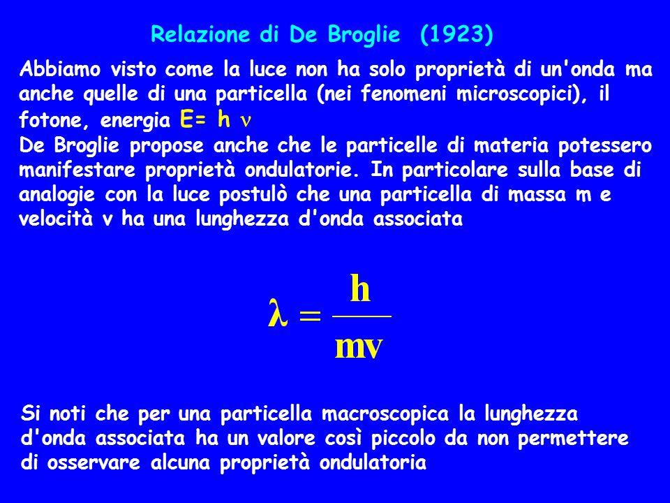 Relazione di De Broglie (1923) Abbiamo visto come la luce non ha solo proprietà di un'onda ma anche quelle di una particella (nei fenomeni microscopic