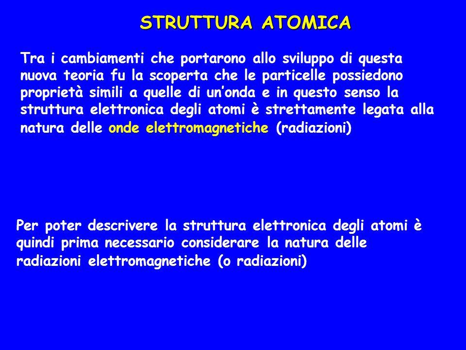 STRUTTURA ATOMICA Tra i cambiamenti che portarono allo sviluppo di questa nuova teoria fu la scoperta che le particelle possiedono proprietà simili a