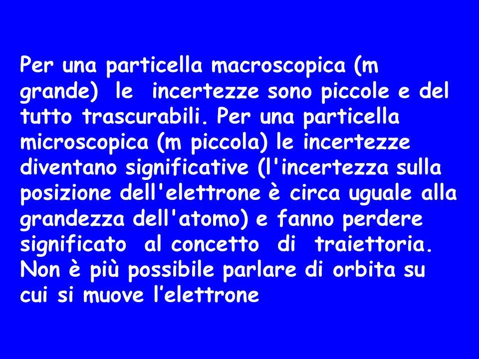 Per una particella macroscopica (m grande) le incertezze sono piccole e del tutto trascurabili. Per una particella microscopica (m piccola) le incerte