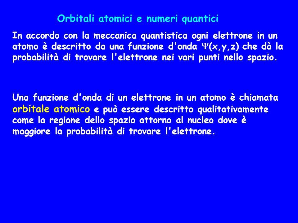 Orbitali atomici e numeri quantici In accordo con la meccanica quantistica ogni elettrone in un atomo è descritto da una funzione d'onda  (x,y,z) che