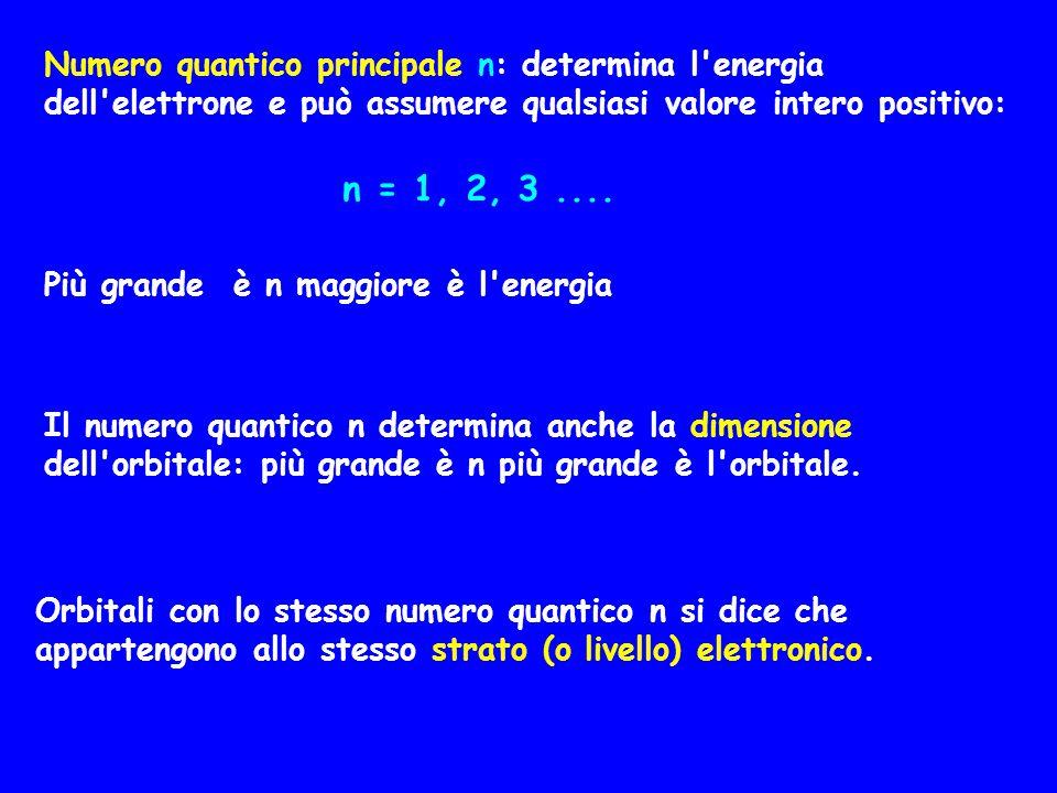 Numero quantico principale n: determina l'energia dell'elettrone e può assumere qualsiasi valore intero positivo: n = 1, 2, 3.... Più grande è n maggi