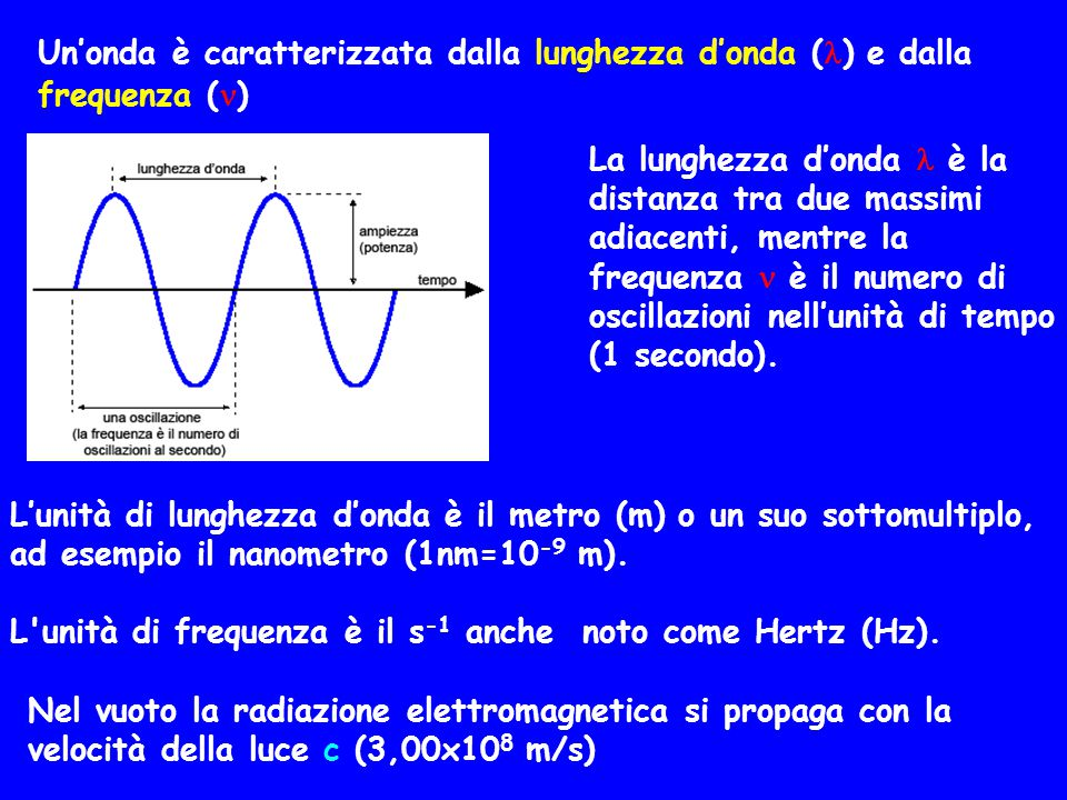 Un'onda è caratterizzata dalla lunghezza d'onda ( ) e dalla frequenza ( ) La lunghezza d'onda è la distanza tra due massimi adiacenti, mentre la frequ