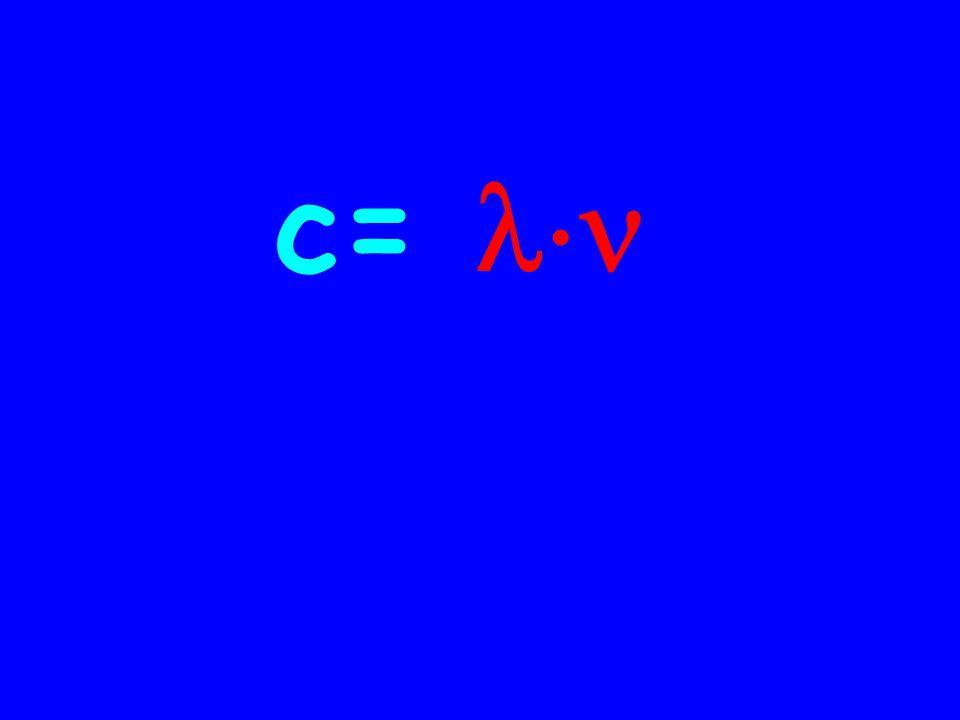 L intero intervallo di lunghezze d onda e frequenze delle radiazioni eletttromagnetiche è detto spettro elettromagnetico e spazia dalle onde radio (1-1000 m) ai raggi  (10 -11 -10 -13 m).