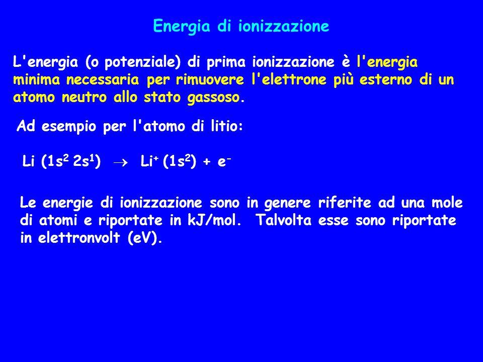 Energia di ionizzazione L'energia (o potenziale) di prima ionizzazione è l'energia minima necessaria per rimuovere l'elettrone più esterno di un atomo