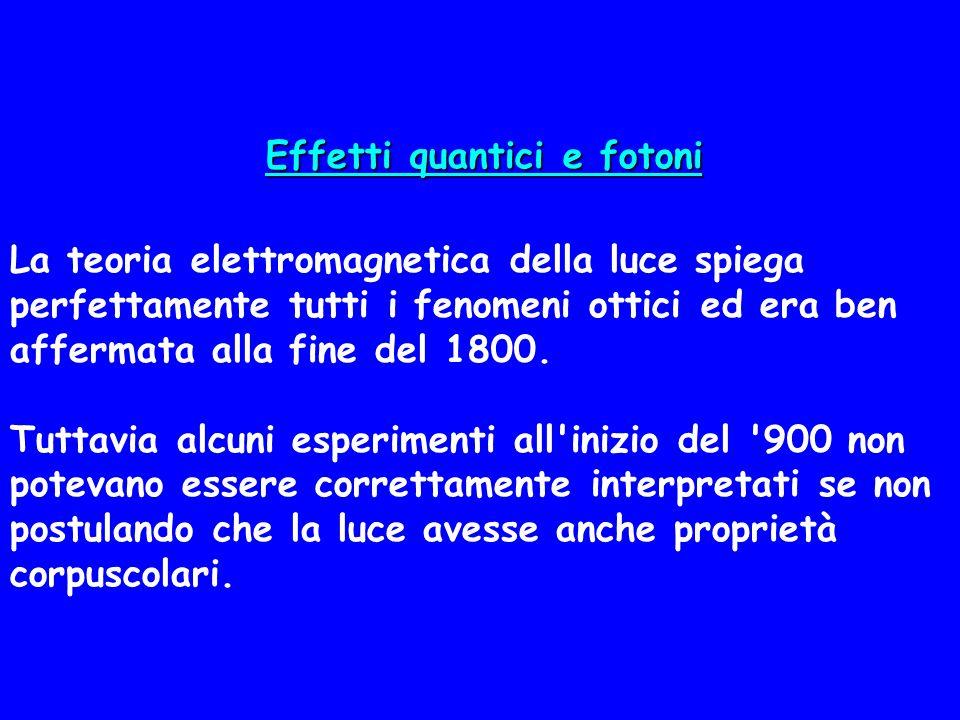 Effetti quantici e fotoni La teoria elettromagnetica della luce spiega perfettamente tutti i fenomeni ottici ed era ben affermata alla fine del 1800.