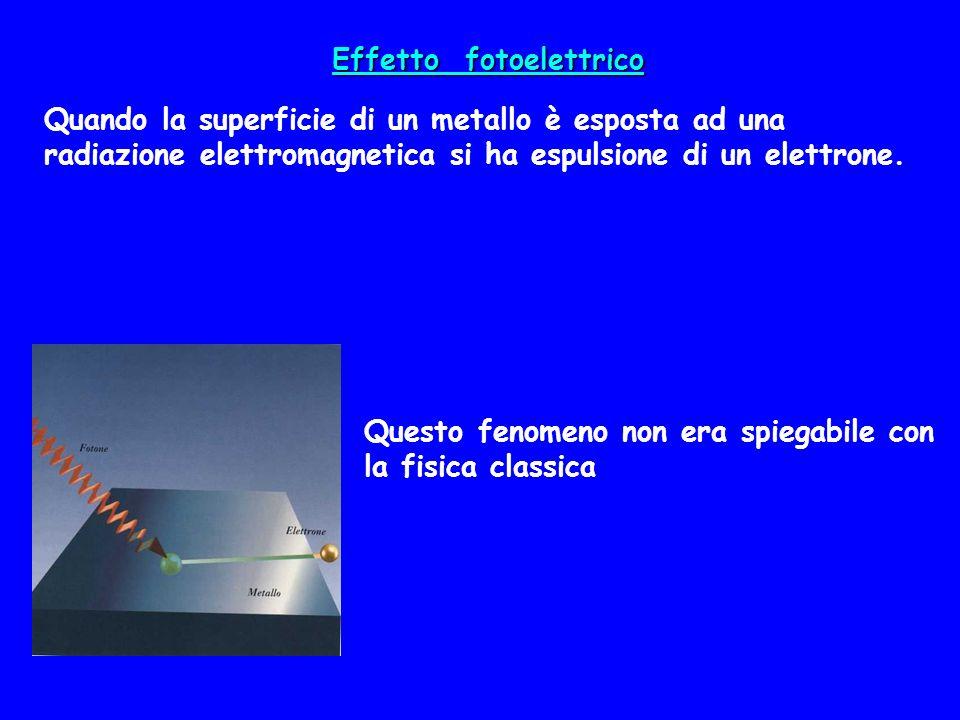 Effetto fotoelettrico Quando la superficie di un metallo è esposta ad una radiazione elettromagnetica si ha espulsione di un elettrone. Questo fenomen