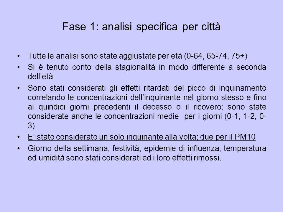 Fase 1: analisi specifica per città Tutte le analisi sono state aggiustate per età (0-64, 65-74, 75+) Si è tenuto conto della stagionalità in modo dif