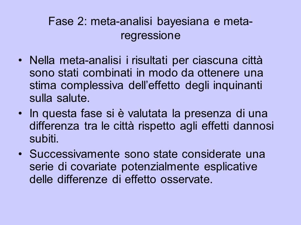 Fase 2: meta-analisi bayesiana e meta- regressione Nella meta-analisi i risultati per ciascuna città sono stati combinati in modo da ottenere una stim