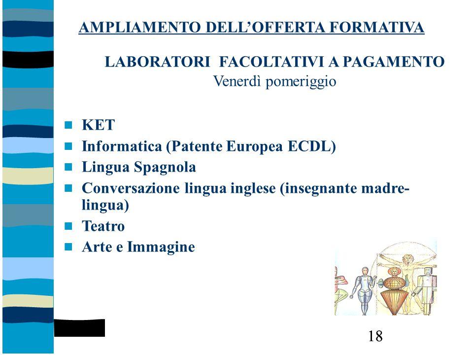 18 AMPLIAMENTO DELL'OFFERTA FORMATIVA LABORATORI FACOLTATIVI A PAGAMENTO Venerdì pomeriggio KET Informatica (Patente Europea ECDL) Lingua Spagnola Con