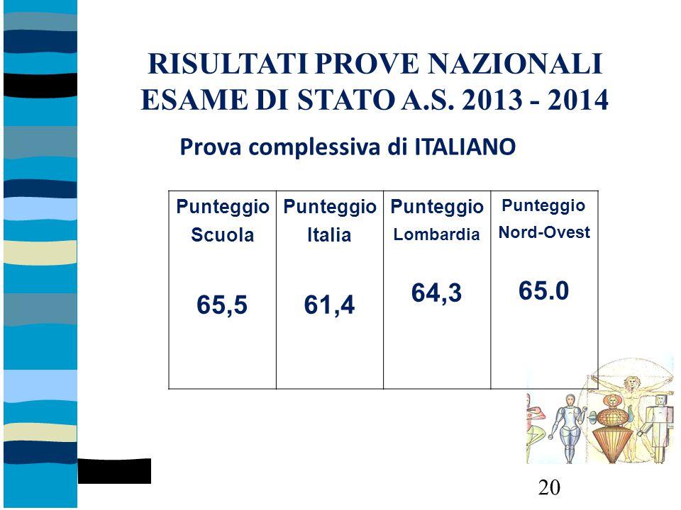 RISULTATI PROVE NAZIONALI ESAME DI STATO A.S. 2013 - 2014 Punteggio Scuola 65,5 Punteggio Italia 61,4 Punteggio Lombardia 64,3 Punteggio Nord-Ovest 65