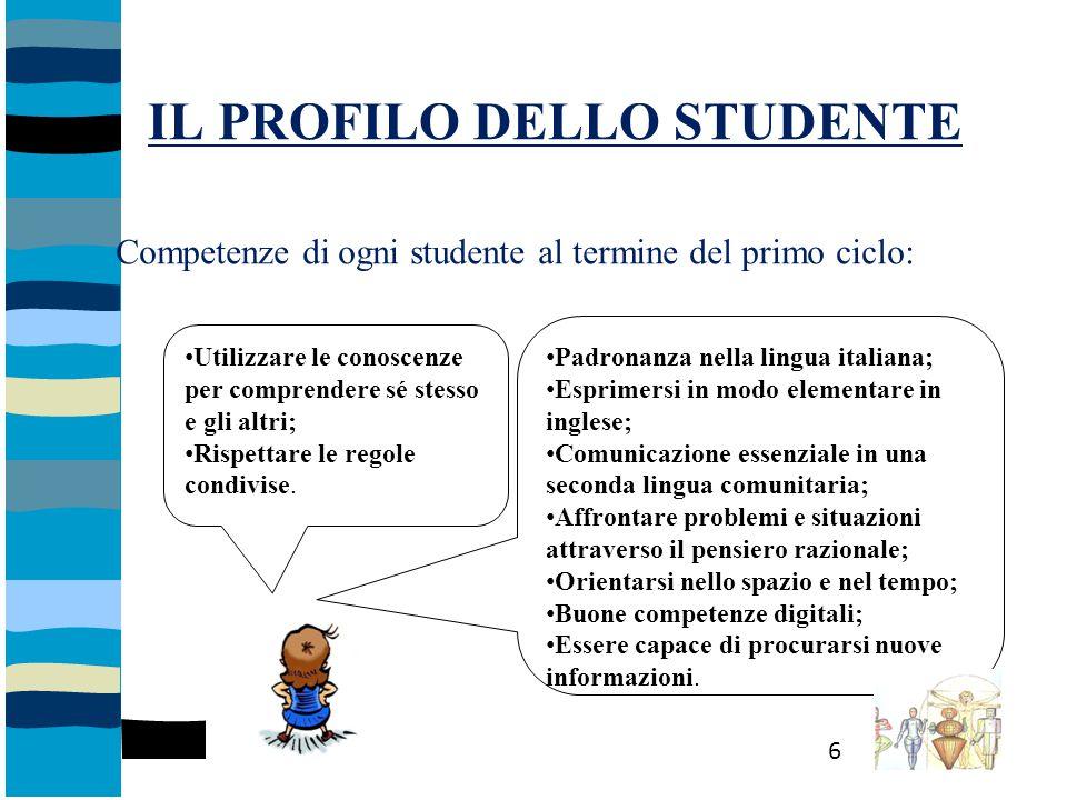 IL PROFILO DELLO STUDENTE Competenze di ogni studente al termine del primo ciclo: Utilizzare le conoscenze per comprendere sé stesso e gli altri; Risp