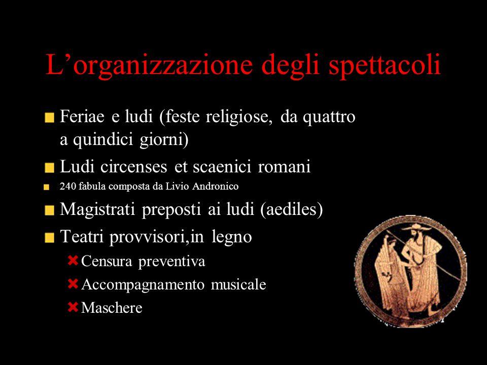 L'organizzazione degli spettacoli Feriae e ludi (feste religiose, da quattro a quindici giorni) Ludi circenses et scaenici romani 240 fabula composta