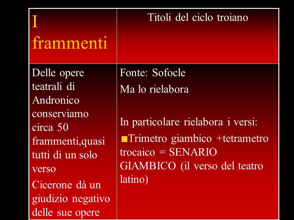 I frammenti Titoli del ciclo troiano Delle opere teatrali di Andronico conserviamo circa 50 frammenti,quasi tutti di un solo verso Cicerone dà un giud