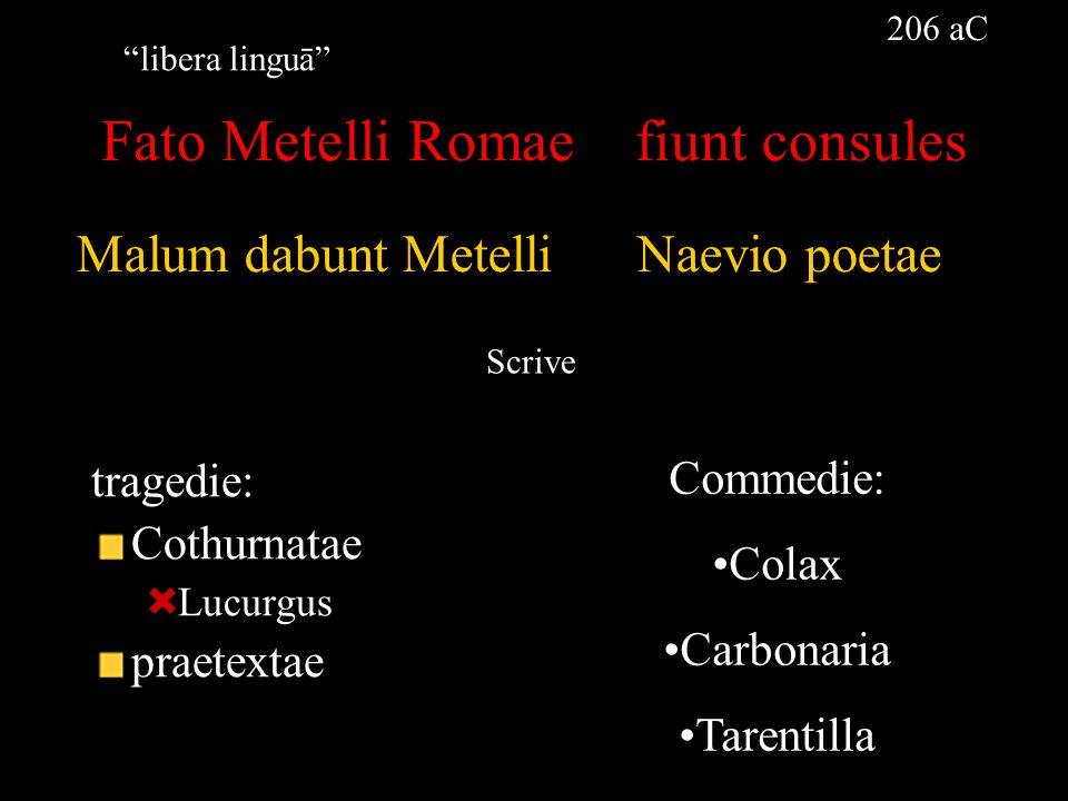 """Fato Metelli Romae fiunt consules Malum dabunt Metelli Naevio poetae """"libera linguā"""" 206 aC tragedie: Cothurnatae  Lucurgus praetextae Commedie: Cola"""