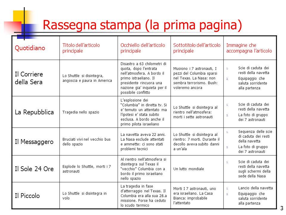 14 Rassegna on-line: Il Piccolo