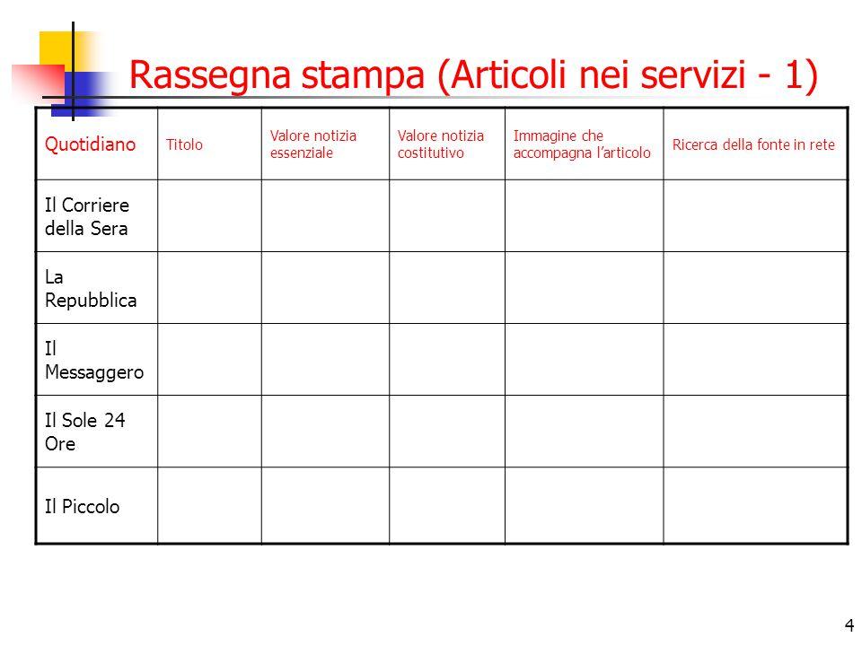 15 Rassegna on-line: RaiNews24