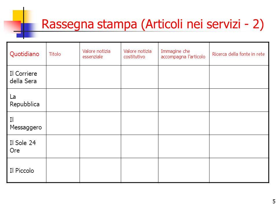 6 Rassegna tv Telegiornale Titolo d'apertura Argomento 1.o servizio Argomento 2.o servizio Argomento 3.o servizio Argomento 4.o servizio Tg1 I.