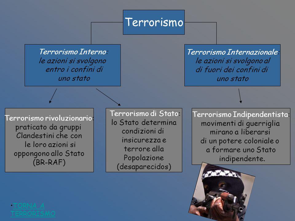 Terrorismo Terrorismo Interno: le azioni si svolgono entro i confini di uno stato Terrorismo Internazionale: le azioni si svolgono al di fuori dei con