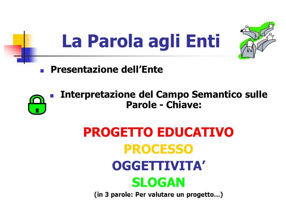 Progetto Educativo Progetto = processo pieno Progetto = ipotesi + realizzazione (vs.