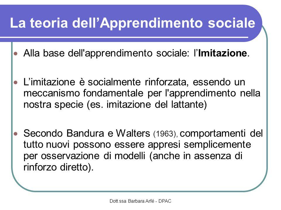 La teoria dell'Apprendimento sociale  Alla base dell apprendimento sociale: l'Imitazione.