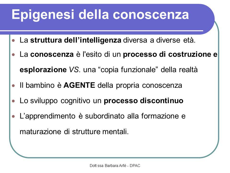 Epigenesi della conoscenza  La struttura dell'intelligenza diversa a diverse età.