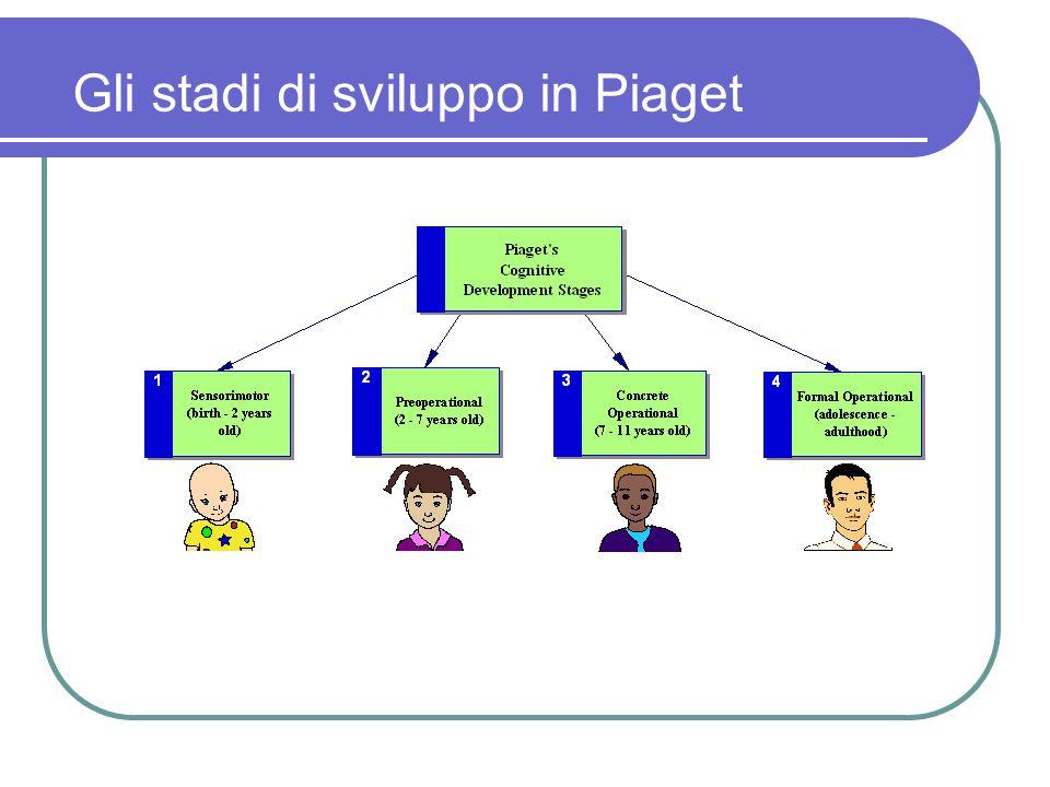Gli stadi di sviluppo in Piaget