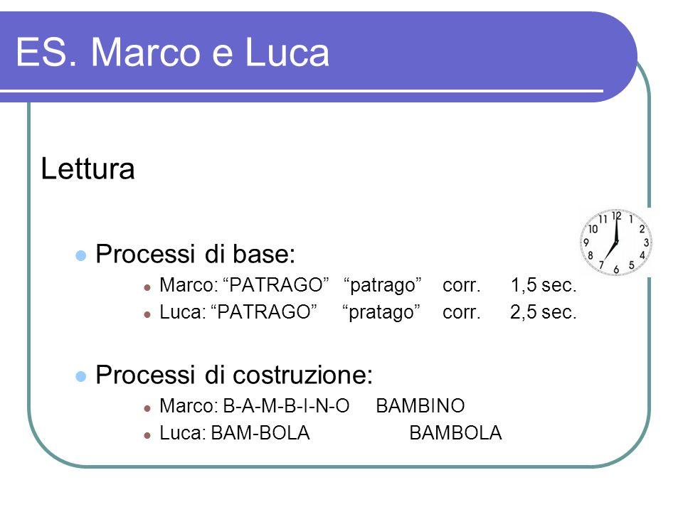 ES. Marco e Luca Lettura Processi di base: Marco: PATRAGO patrago corr.1,5 sec.