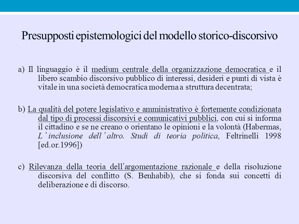 Presupposti epistemologici del modello storico-discorsivo a) Il linguaggio è il medium centrale della organizzazione democratica e il libero scambio d