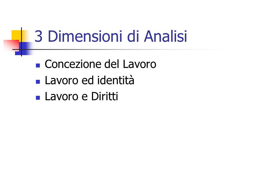3 Dimensioni di Analisi Concezione del Lavoro Lavoro ed identità Lavoro e Diritti