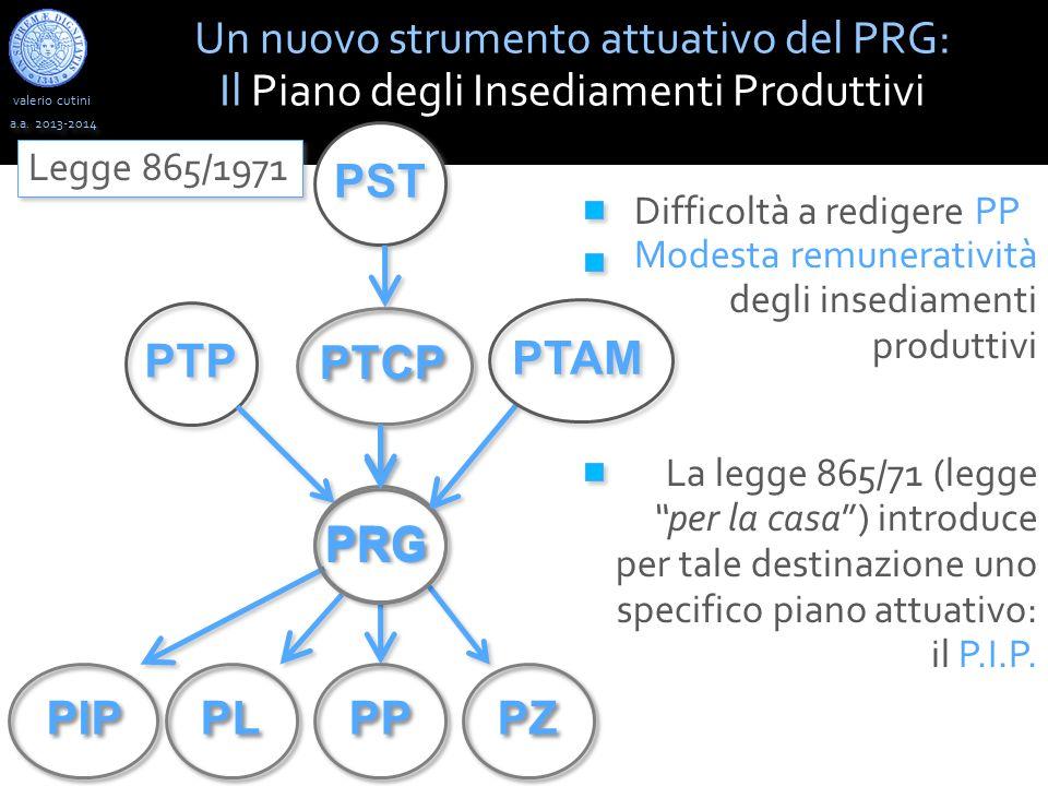 valerio cutini Il PIP: finalità a.a.2013-2014 Legge 1150/1942 attuare le previsioni del P.R.G.