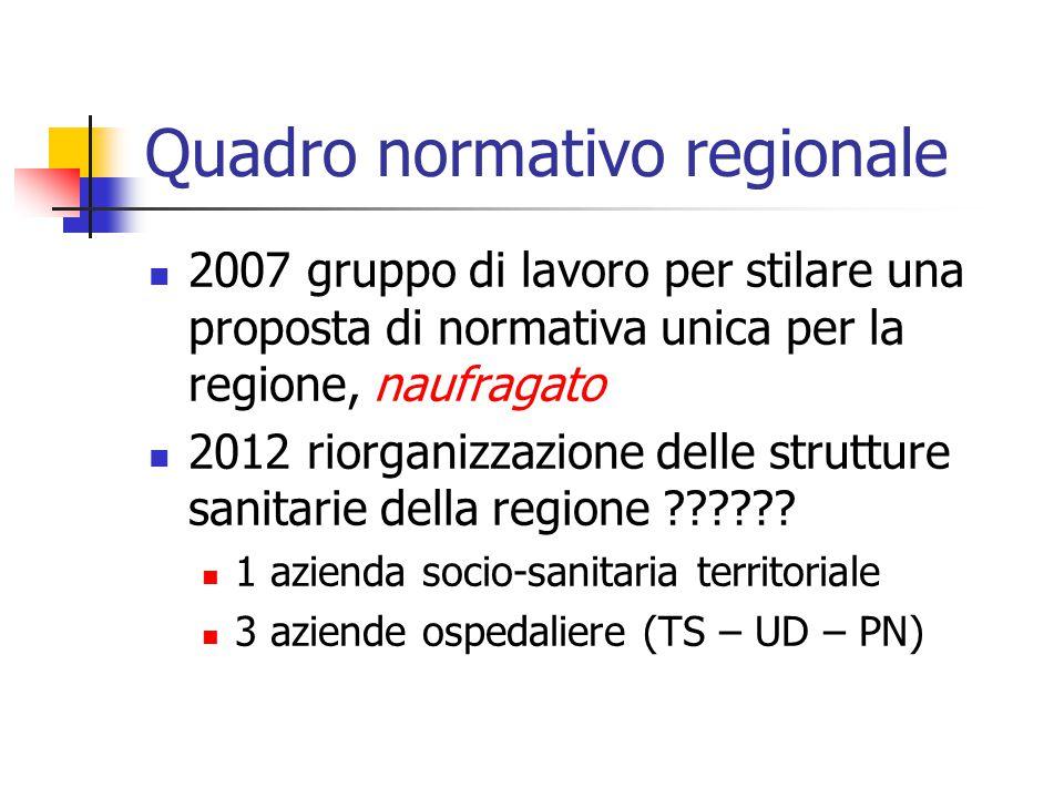 Quadro normativo regionale 2007 gruppo di lavoro per stilare una proposta di normativa unica per la regione, naufragato 2012 riorganizzazione delle st