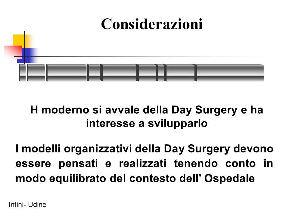 Considerazioni I modelli organizzativi della Day Surgery devono essere pensati e realizzati tenendo conto in modo equilibrato del contesto dell' Osped