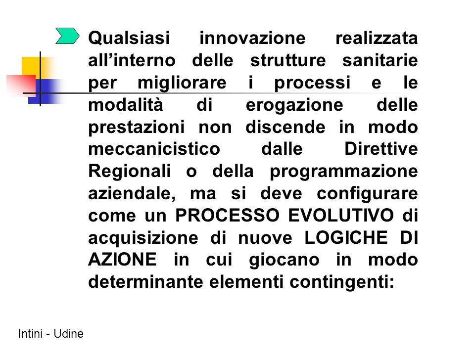 Qualsiasi innovazione realizzata all'interno delle strutture sanitarie per migliorare i processi e le modalità di erogazione delle prestazioni non dis