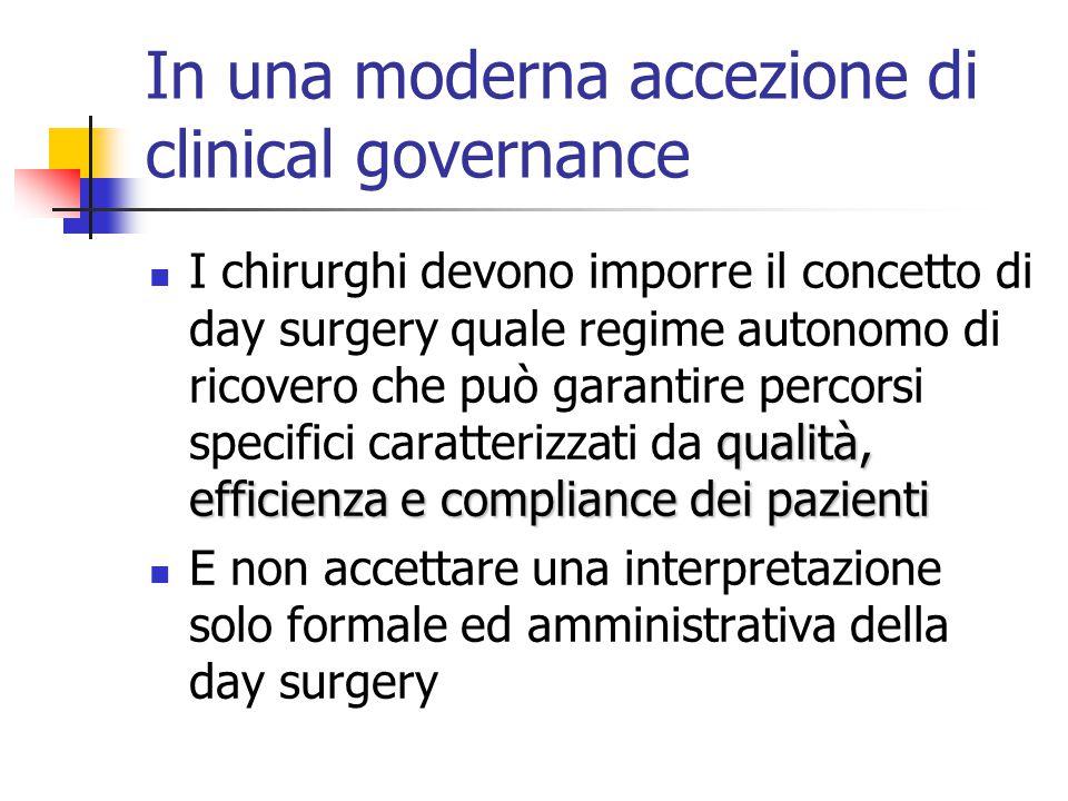 In una moderna accezione di clinical governance qualità, efficienza e compliance dei pazienti I chirurghi devono imporre il concetto di day surgery qu