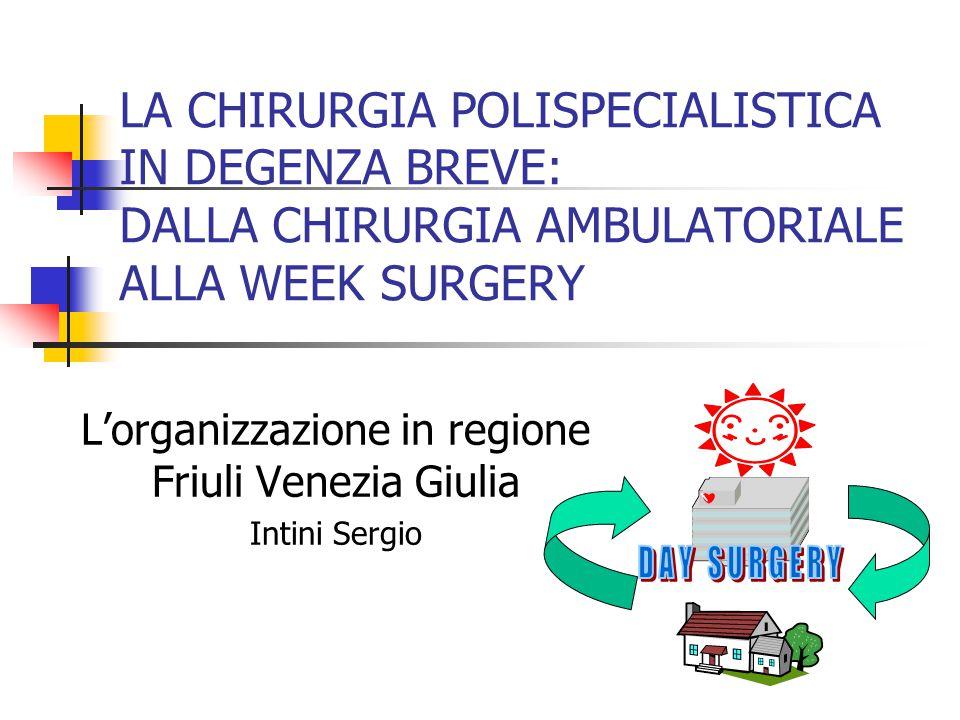 Quadro normativo regionale Day Surgery Maggio 1996 La Regione FVG emana le Linee Guida per i ricoveri D.H.