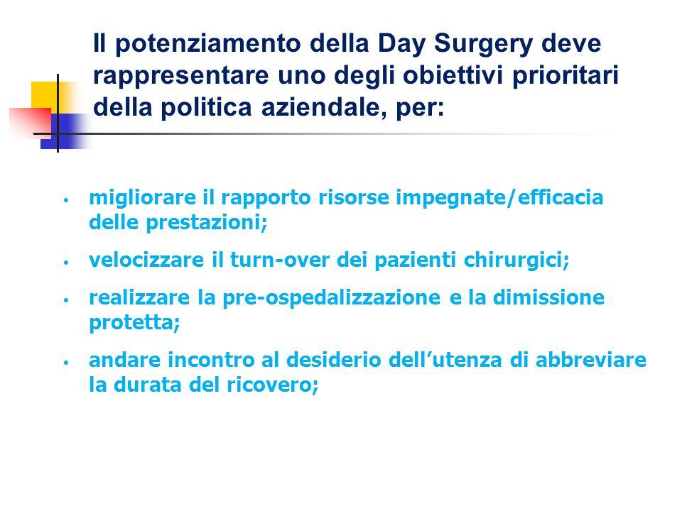 Il potenziamento della Day Surgery deve rappresentare uno degli obiettivi prioritari della politica aziendale, per: migliorare il rapporto risorse imp