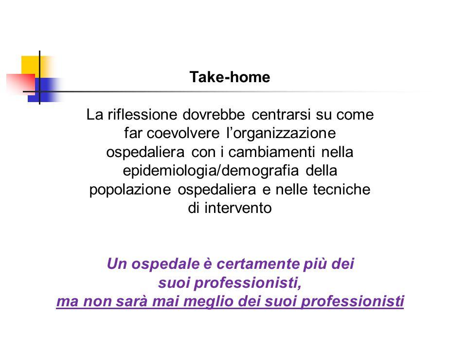 Take-home La riflessione dovrebbe centrarsi su come far coevolvere l'organizzazione ospedaliera con i cambiamenti nella epidemiologia/demografia della