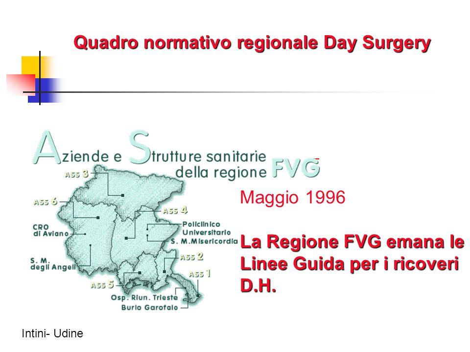 Quadro normativo regionale Day Surgery Maggio 1996 La Regione FVG emana le Linee Guida per i ricoveri D.H. Intini- Udine