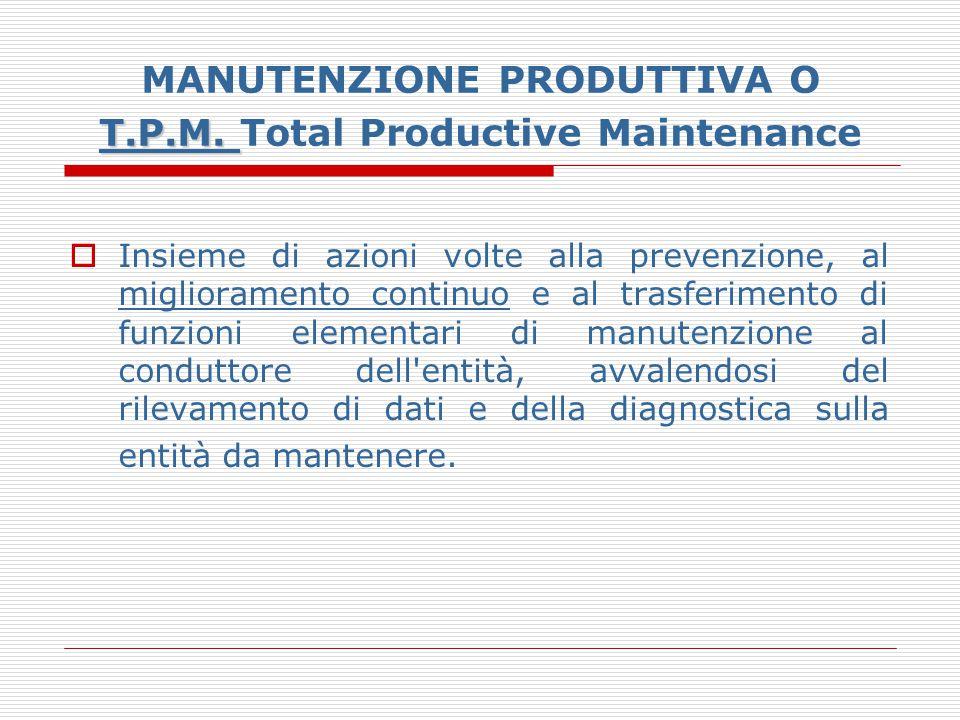 T.P.M. MANUTENZIONE PRODUTTIVA O T.P.M. Total Productive Maintenance  Insieme di azioni volte alla prevenzione, al miglioramento continuo e al trasfe