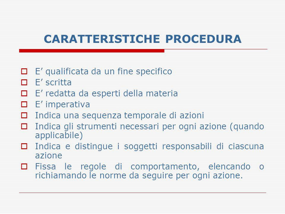 CARATTERISTICHE PROCEDURA  E' qualificata da un fine specifico  E' scritta  E' redatta da esperti della materia  E' imperativa  Indica una sequen