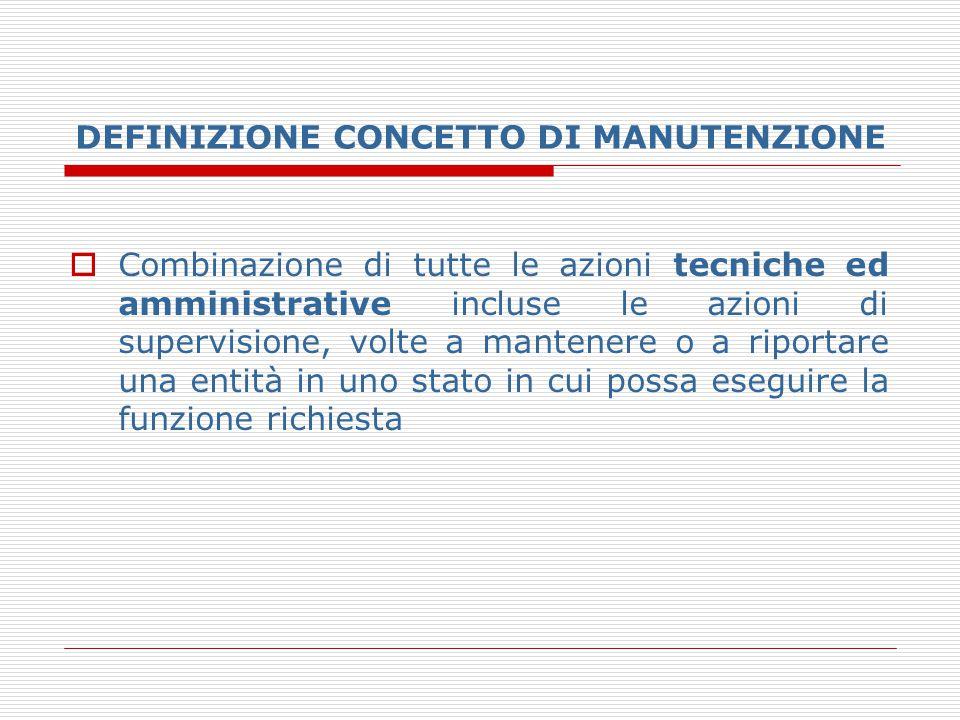 DEFINIZIONE CONCETTO DI MANUTENZIONE  Combinazione di tutte le azioni tecniche ed amministrative incluse le azioni di supervisione, volte a mantenere