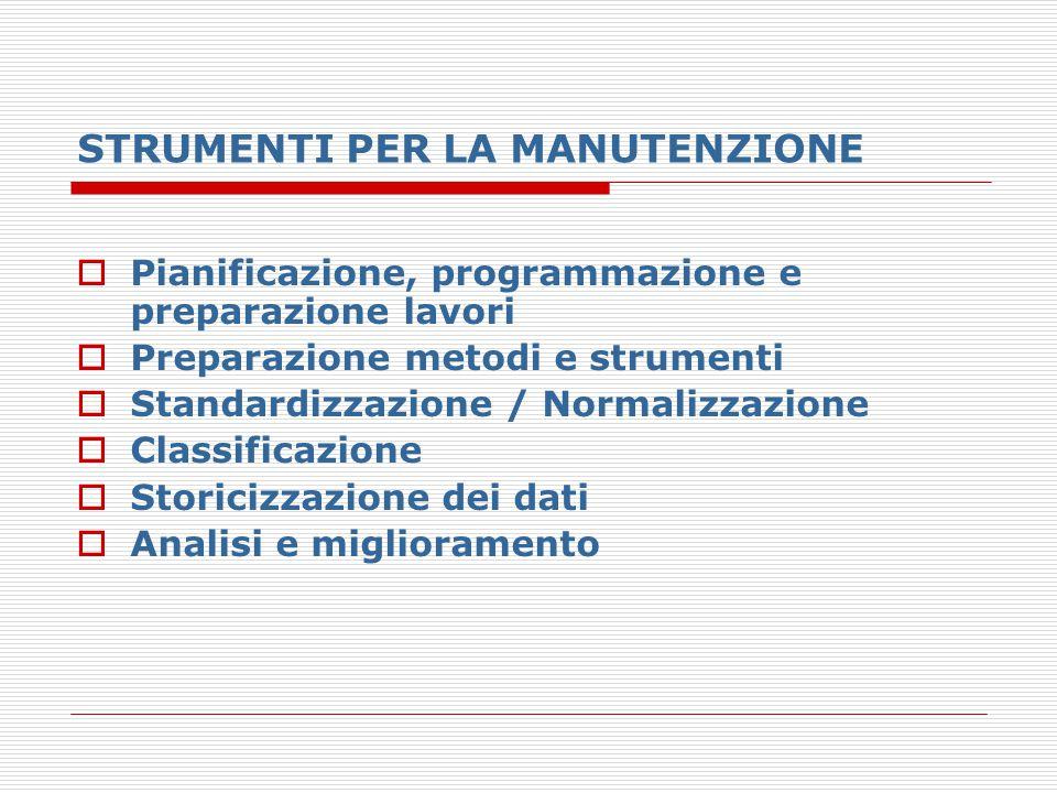 STRUMENTI PER LA MANUTENZIONE  Pianificazione, programmazione e preparazione lavori  Preparazione metodi e strumenti  Standardizzazione / Normalizz
