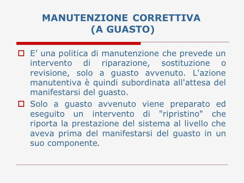 MANUTENZIONE CORRETTIVA (A GUASTO)  E' una politica di manutenzione che prevede un intervento di riparazione, sostituzione o revisione, solo a guasto
