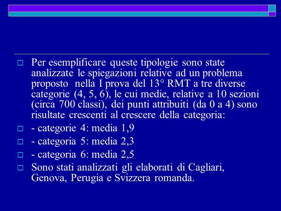  Per esemplificare queste tipologie sono state analizzate le spiegazioni relative ad un problema proposto nella I prova del 13° RMT a tre diverse categorie (4, 5, 6), le cui medie, relative a 10 sezioni (circa 700 classi), dei punti attribuiti (da 0 a 4) sono risultate crescenti al crescere della categoria:  - categorie 4: media 1,9  - categoria 5: media 2,3  - categoria 6: media 2,5  Sono stati analizzati gli elaborati di Cagliari, Genova, Perugia e Svizzera romanda.